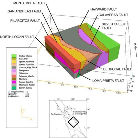fault block diagrams usgs ofr 01 223 3d geologic maps and visualization