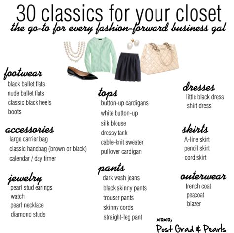 Basic Wardrobe Checklist by Basic Wardrobe Building Outfitofthedayblog