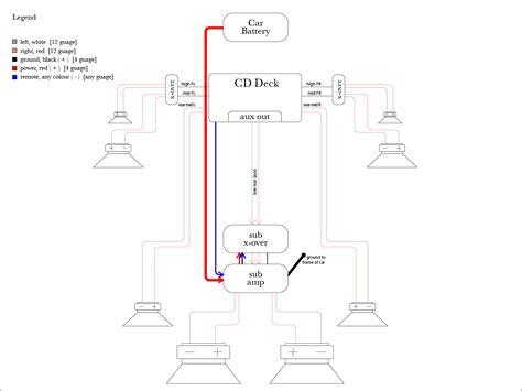 wiring diagram alfa romeo giulietta get free image about