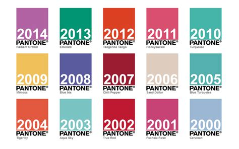 pantone colors of the year list pantone announces the 2015 color of the year marsala rcp marketing
