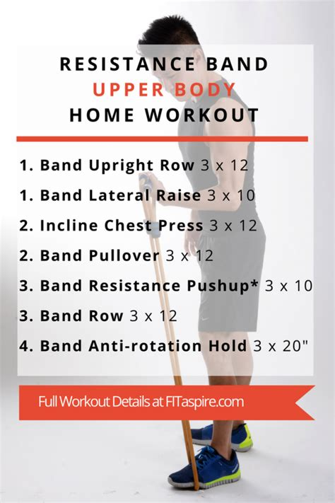 resistance band home workout fitaspire