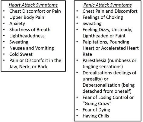 attack symptoms symptoms april 2015