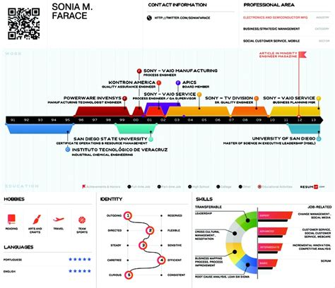 Resume Up by Resume Up 6 M Farace Infographic Resume By