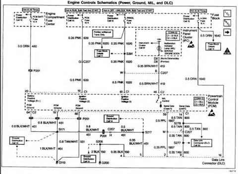 99 grand am to see a wiring diagram of ignition circuit