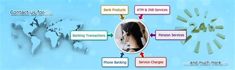 sbi housing loan customer care complaints and compliments sbi corporate website
