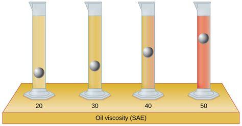 viscosity table of liquids 10 2 properties of liquids chemistry