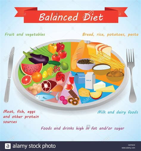 Diet Healthy Food food pyramid food on a plate for a healthy and balanced