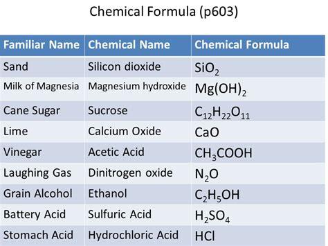 chemical name for table salt chapter 20 chemical bonding ppt