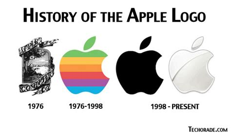 apple logo history history of the apple logo techorade