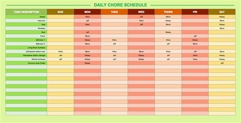 schedule template free daily schedule templates for excel smartsheet