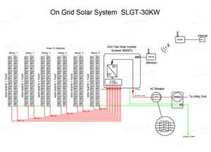 30kw grid tied solar system including solar pv combiner
