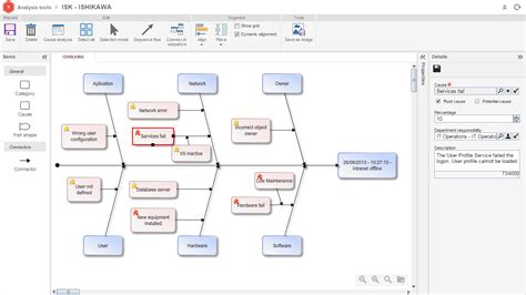 design management problems iso 27001 softexpert software
