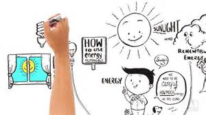 How to save energy for school teaching 25sda youtube