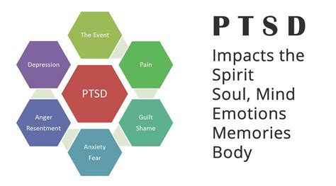 how to your own ptsd service ways to help a veteran who has attempted by david wilcox bergen county new
