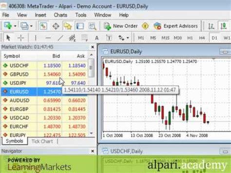 tutorial forex metatrader 4 tutorial 1 metatrader 4 tips and tricks youtube