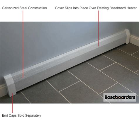 Hydronic Baseboard Heaters Canada Heaters Baseboard Covers Baseboarders 174 4 Length