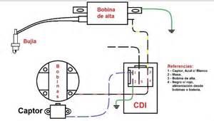 tao 125cc wiring diagram get wiring diagram free