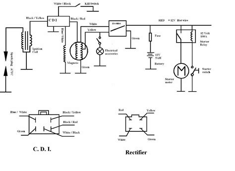 ssr 125 pit bike wiring harness imageresizertool