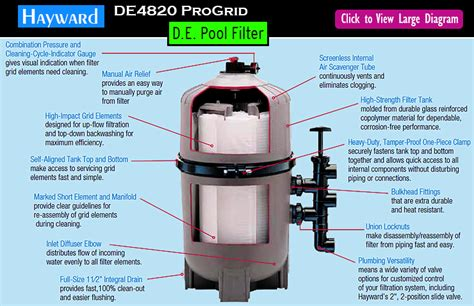 pool filter settings diagram hayward de4820 progrid series review vertical grid de