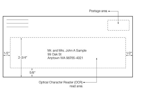 usps mailing label design guidelines perinton publishing gt mailing standards gt addressing