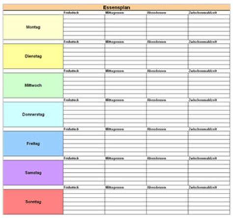 blutzuckerwerte tabelle kostenlos gesundheit vorlagen kostenlos