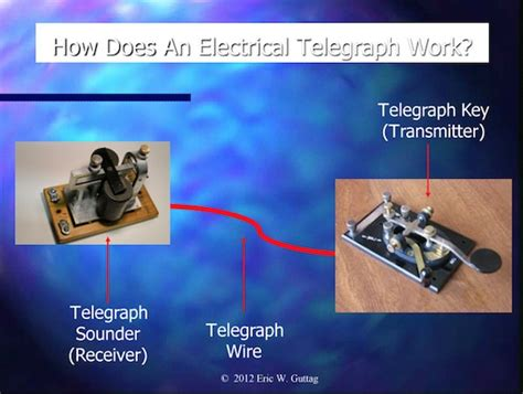 what is an inductor telegraph granville woods and induction telegraphy ipwatchdog patents patent