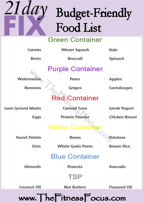 vegetables 21 day fix 21 day fix budget friendly food list savings by container