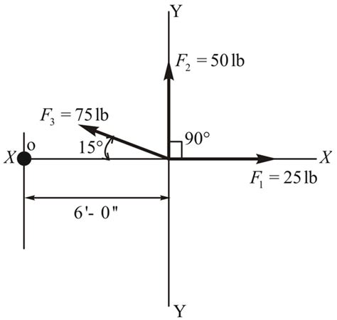 Solved Chapter 3 Problem 18p Solution Applied Statics
