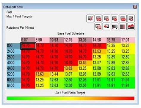 uprev standard engine management performance oem  aftermarket engineered parts global leader