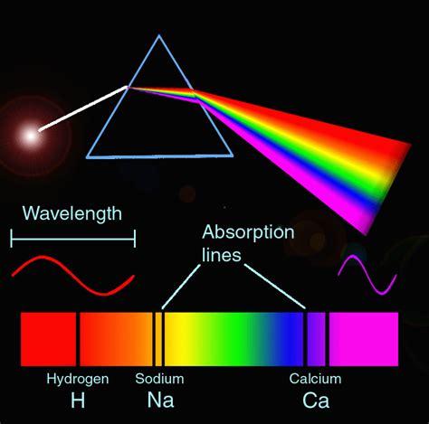 color spectrometer michael jacksun march 2011