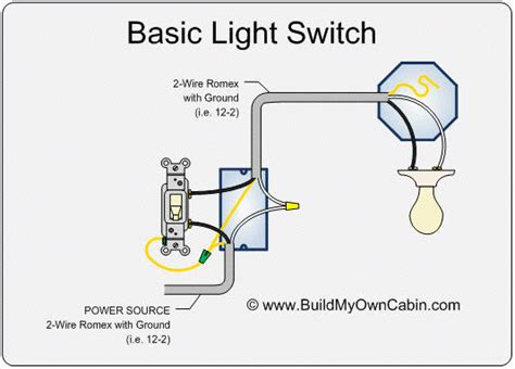 How To Wire A Light Switch by Electrical Why Would A Light Switch Be Wired With The