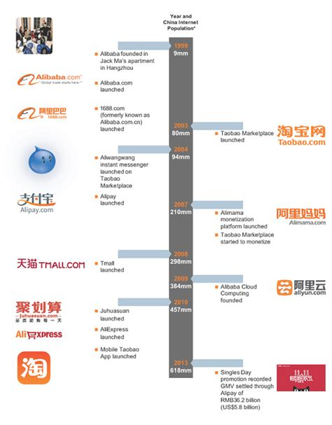 alibaba ownership alibaba s ipo filing everything you need to know