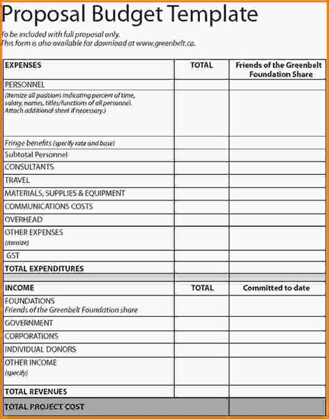 proposed budget template 9 budget template letter template word