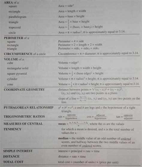 ged math section study guide pin by leigh white on ged study guide info pinterest