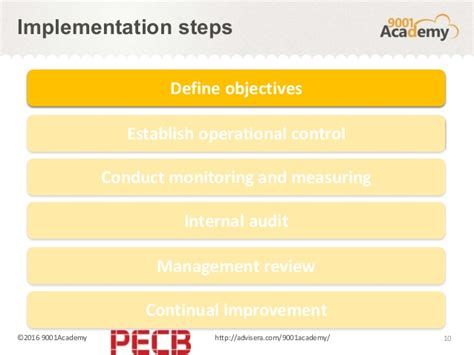 nine steps to success an iso 27001 implementation overview books best approach to integrate iso 9001 and iso 27001