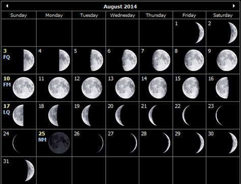 printable monthly calendar with moon phases free printable moon phase calendar 2016 calendar