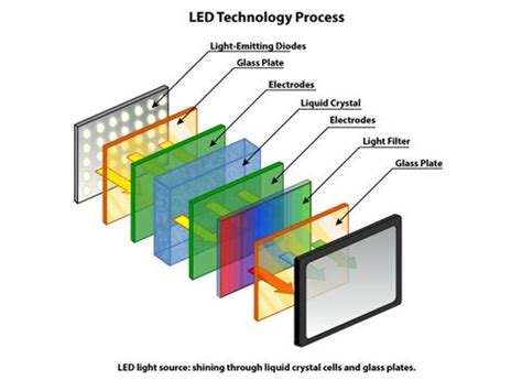 Lu Led Drl 6 Led Plasma Besi 17 best painelel lcd images on facts knowledge and liquid display