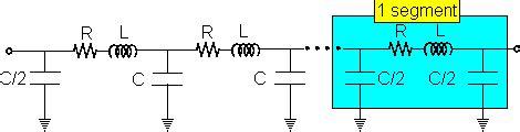 inductor transmission line model inductor pi model 28 images rohs high current shielded