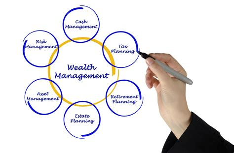 6 trends to in wealth management knowledgent