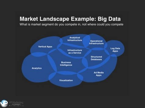 go to market strategy template markets use cases