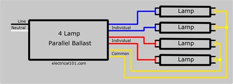 4 l t12 ballast wiring diagram 4 l ballast wiring diagram wiring diagram not center