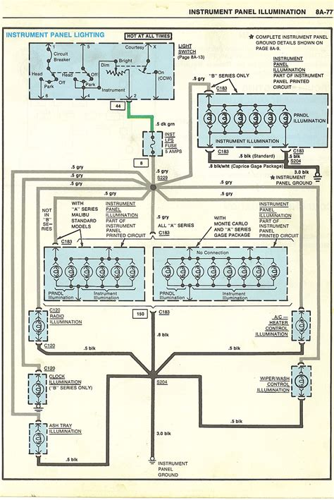 boat instrument panel wiring diagrams