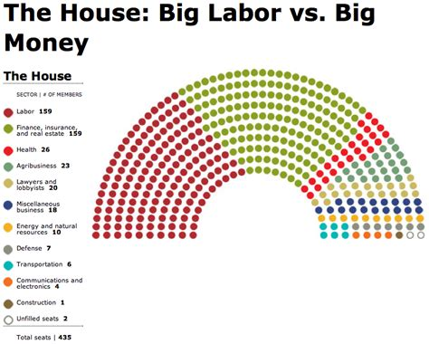 how many seats in the big house how many members of the house of representatives 28 images representing australia