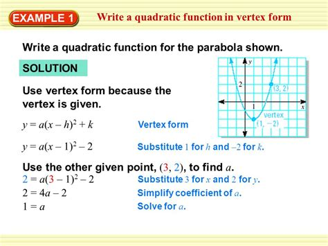 write a quadratic function in vertex form ppt