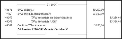 Credit Formation Dirigeant Ecriture Comptable La Taxe Sur La Valeur Ajoutee Tva Traitement Comptable