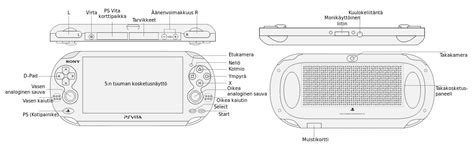 layout wikipedia suomi tiedosto playstation vita layout finnish remix svg