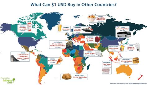Can You Travel To Other Countries With A Criminal Record What Can 1 Usd Buy In Other Countries Infographic