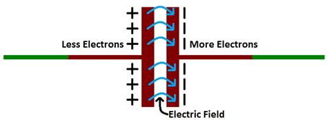 103 k1c capacitor run capacitor how does it work 28 images capacitor wiring diagram for ac get free image