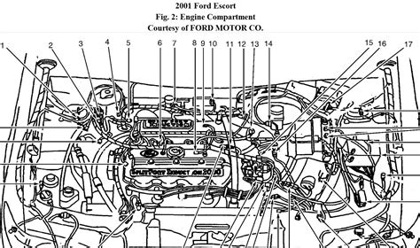 2001 ford escort zx2 2 0 rough idling car would idle rough and