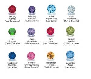 Birthstones cubic zirconia cz natural amp synthetic gemstones on